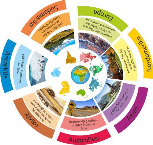 legekreis-kontinente - Zaubereinmaleins - DesignBlog