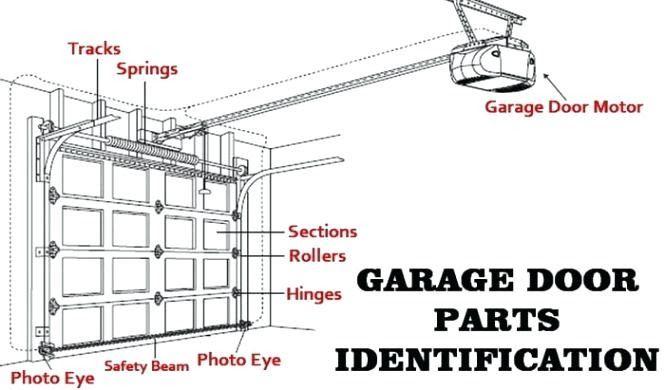 Decorating Garage Door Track Parts Garage Inspiration