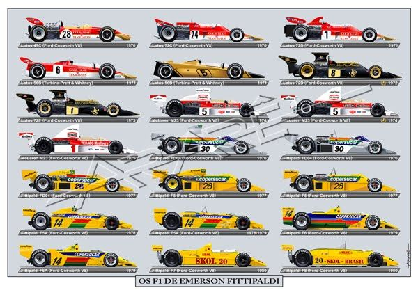 Emerson Fittipaldi F1 cars