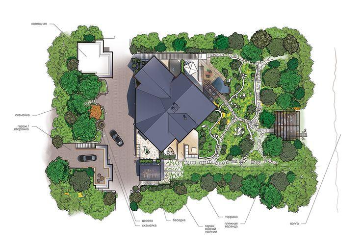 Chalet project / landscape design / ландшафтный дизайн
