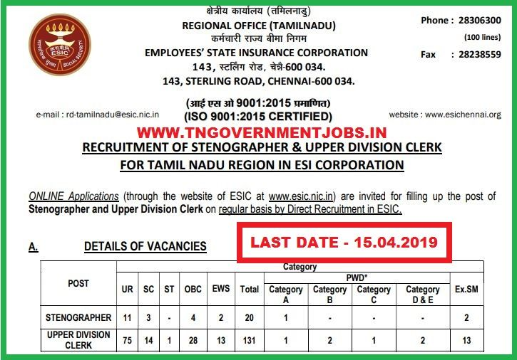 Esi Hospital Chennai Steno Udc Clerk 151 Jobs Recruitment 2019