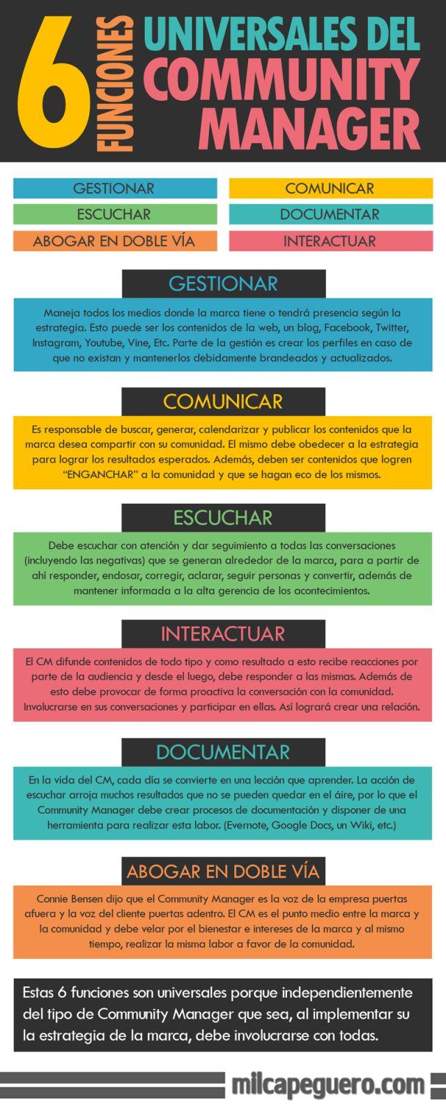 6 funciones universales del Community Manager. #infografia #infographic #SocialMedia
