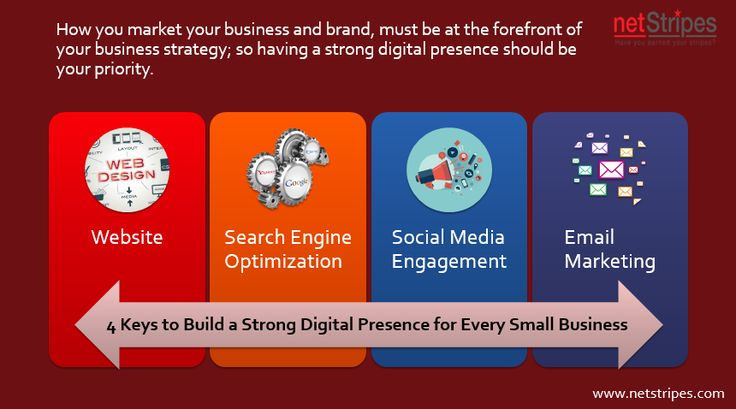 How you market your business and brand, must be at the forefront of your business strategy; so having a strong digital presence should be your priority. The real question however, is where do you start? Well, there are 4 main steps to creating a solid digital presence: