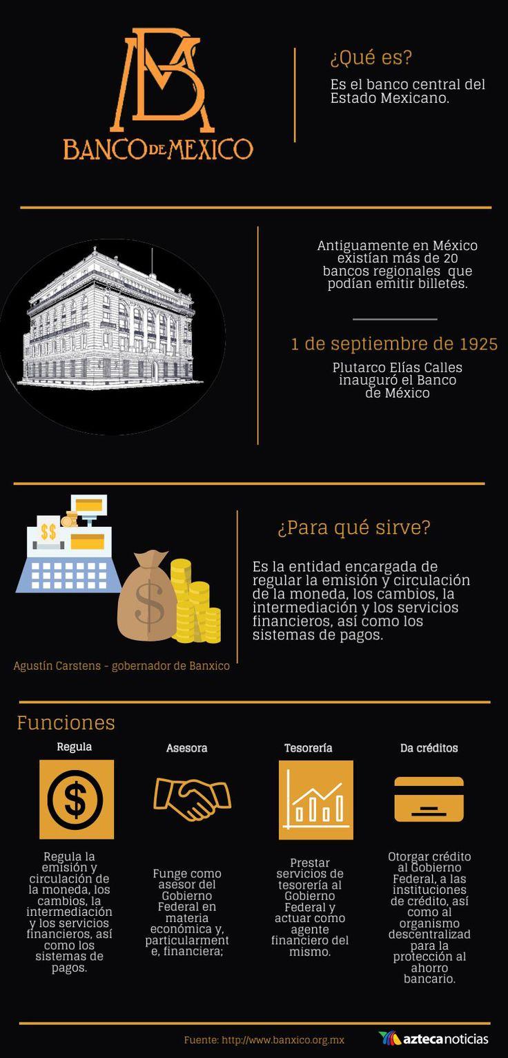 Aniversario del banco de m xico infografia