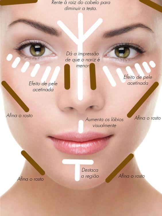 Passo a passo para fazer o contorno perfeito:  http://guiame.com.br/vida-estilo/moda-e-beleza/passo-passo-para-fazer-o-contorno-facial-em-casa.html