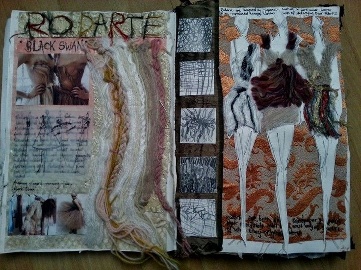 DISTAFF: Discussion, Interpretation and Study of Textile ...