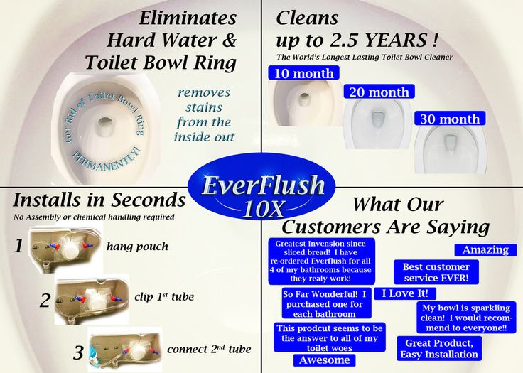 The world's longest lasting automatic toilet bowl cleaner! Lasts 10 times longer than leading automatic toilet cleaners and keeps your toilet clean for up to 30 months guaranteed!