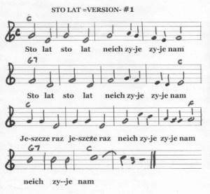 Polish Birthday Song