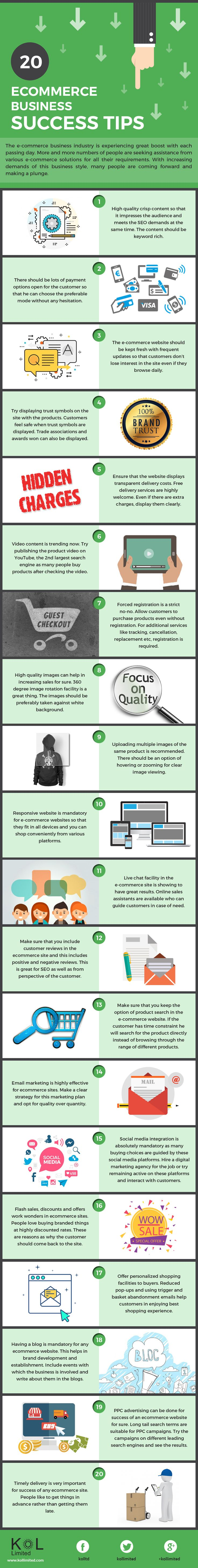 20 Tips for Ecommerce Business Success [Infographic]