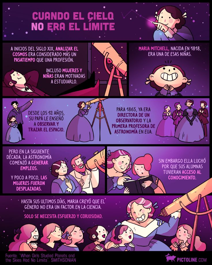 Pictoline - Page 3 of 65 - The information you want. The news you need. Marie Curie, English Resources, Magic Words, The More You Know, History Facts, Learning Spanish, Study Tips, Love Book, Science And Technology