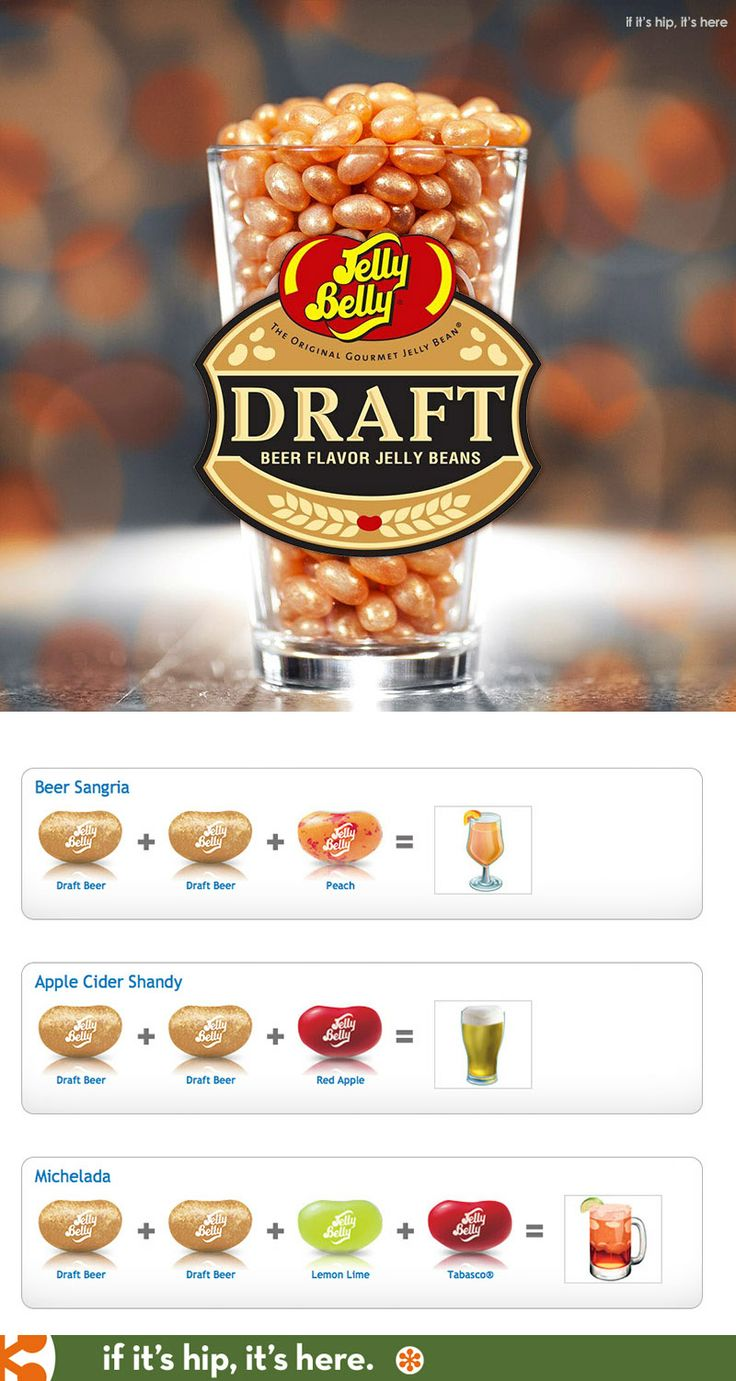 New Draft Beer Flavored Jelly Belly jelly beans and recipes as to how to enjoy it as a cocktail