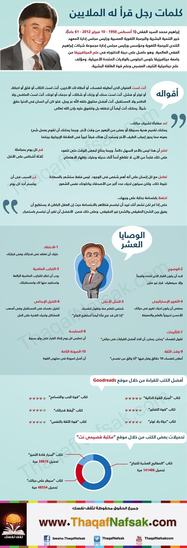 مقولات لدكتور إبراهيم الفقي Learning Websites Positive Notes Cool Words