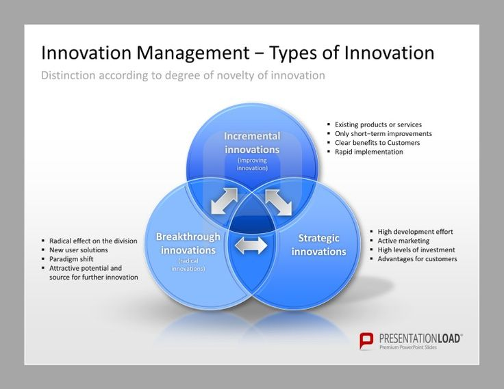 46 best innovation management powerpoint templates images on innovation management powerpoint templates types of innovation distinction according to degree of novelty of toneelgroepblik Gallery