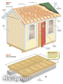 How to Build a Cheap Storage Shed  Printable plans and a materials list let you build our dollar-savvy storage shed and get great results.  The shed and floor framing plans.