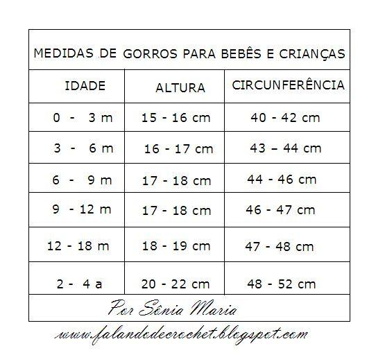 TABELA DE GORRINHOS DE CROCHÊ  0 - 4 ANOS DE IDADE
