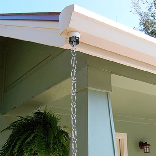 18 Best Images About Rain Gutter Downspouts On Pinterest