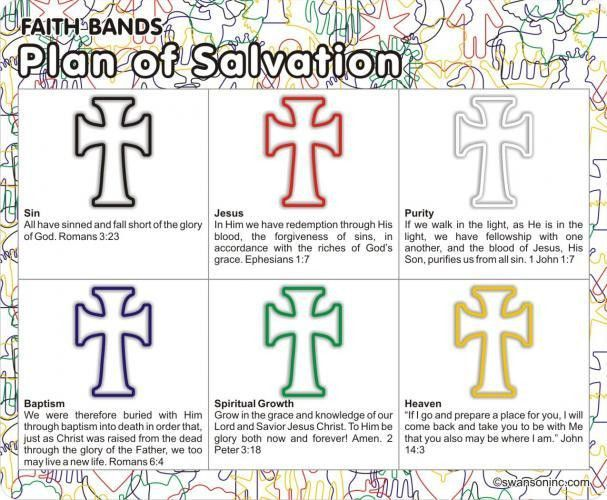 -SUPER SALE!!! FAITH BANDS: PLAN OF SALVATION These colorful rubberbands will help you hold things together. Quantity of one pack of 12. Two each of 6 Colored Cross Shaped steps to Salvation. Includes