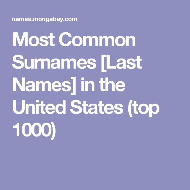 Most Common Surnames Last Names In The United States Top 1000