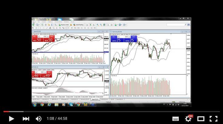 Seminario básico de trading por Stocksforex.com.