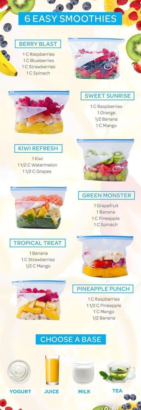 These Smoothie Recipes are perfect for healthy wei…