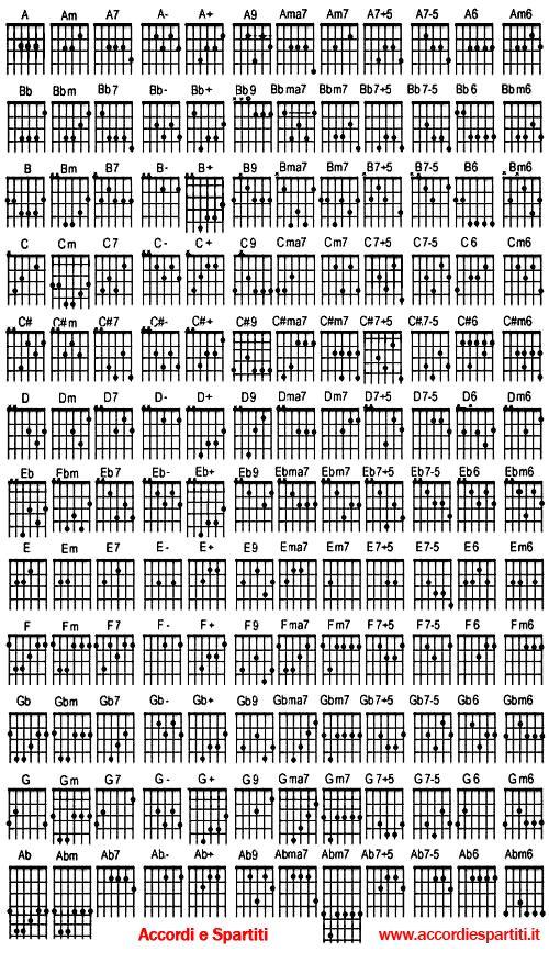 230 Best Guitar Chords Images On Pinterest Guitar Chords Sheet