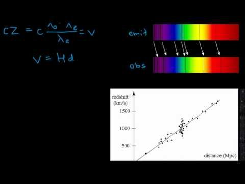 The Big Bang: Redshift and Hubble's Law - YouTube