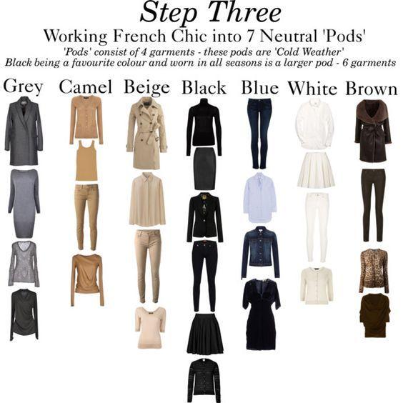 GUARDARROPA BÁSICO QUE PODRÁS COMBINAR Hola Chicas!!! El vestir bien no quiere decir que tengas que tener un guardarropa muy extenso, es saber que prendas te quedan bien según tu estilo de cuerpo y el comprar los colores que mas te gusten y que combinen entre si