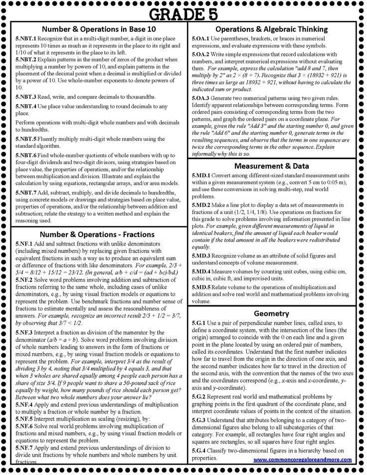 7th Grade Math Common Core Cheat Sheet Mathematical