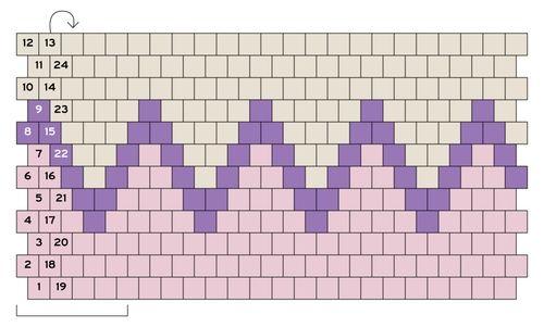 Peyote Stitch Pattern How-to