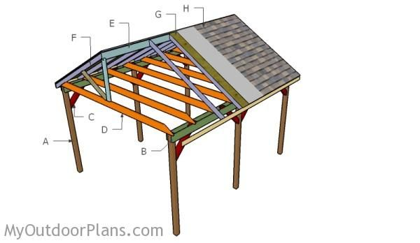Building a backyard pavilion