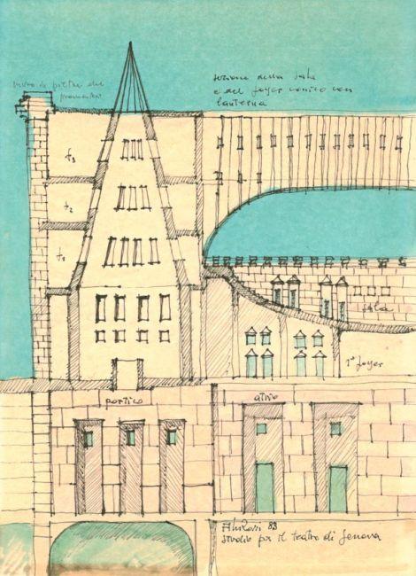 #inspiration #architecture #sketch #drawing Aldo Rossi Studio per il Teatro di Genova, 1983, disegno Inchiostro e acquerello su carta giapponese