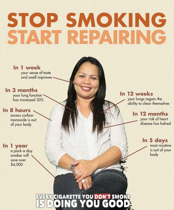 How to Quit Smoking Plan - 8 Steps to Quitting For Good