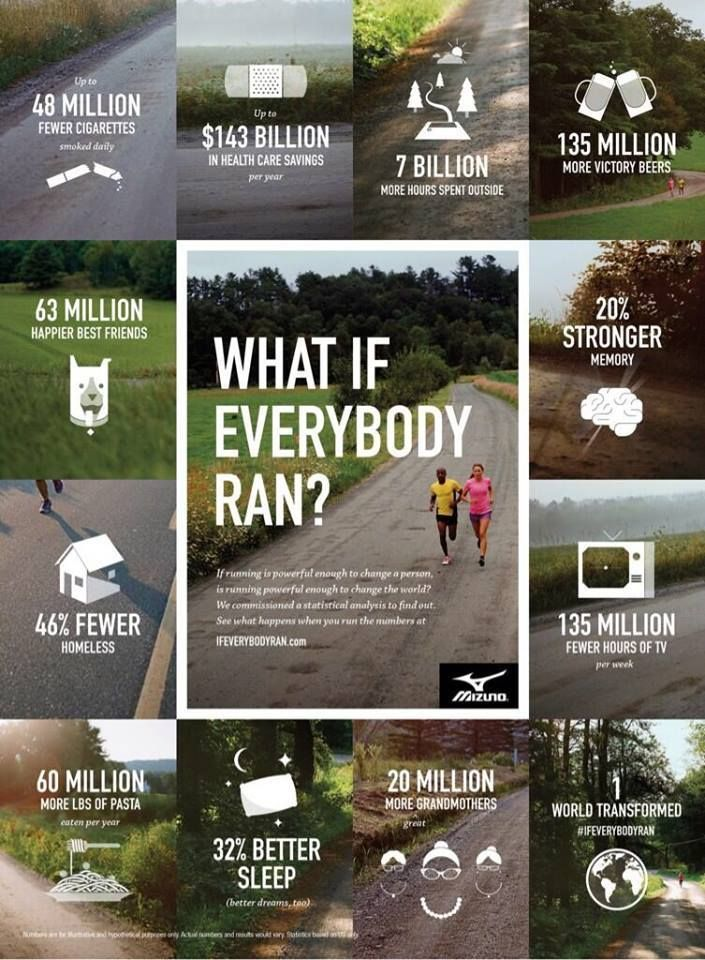 What if everybody ran? What a different world we would find ourselves in.  http://www.mizunousa.com/running/what-if-everybody-ran