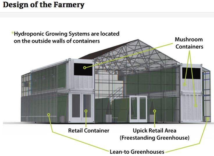 Sustainable urban or rural farm made from four $4,000 shipping containers  from thefarmery.com