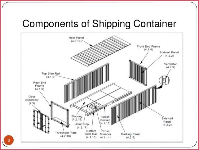 Shipping Container Construction Details Shipping Container House Ideas Shipping Container Shipping Container Architecture Container House