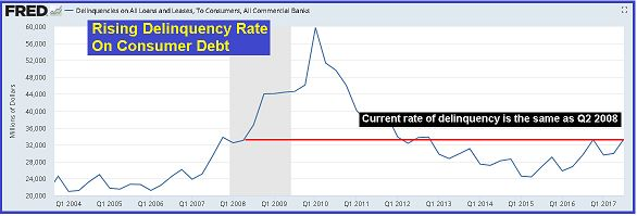 Powell Is Not An Economist – And The Fed Is Not Tightening Monetary Policy - http://deflation.market/powell-is-not-an-economist-and-the-fed-is-not-tightening-monetary-policy/