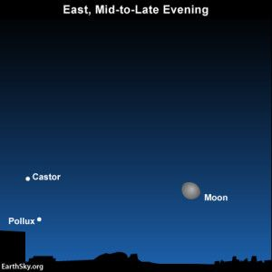 2014-nov-10-moon-castor-pollux-night-sky-chart