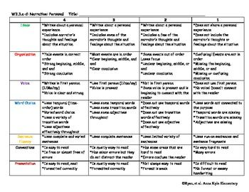 Narrative writing rubric 5th grade