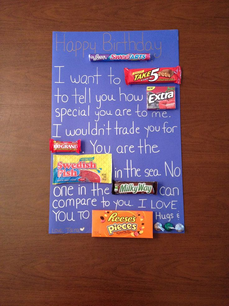 Candy Birthday Card For Boyfriend