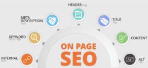 Optimizarea seo on – page este un proces care nu te costa nimic, insa este un proces care te va ajuta foarte mult sa iti maresti vizibilitatea in motoarele de cautare, astfel ca vei avea mult mai multi clienti pentru afacerea ta. http://www.cumgatesc.eu/factori-importanti-in-optimizarea-seo-on-page