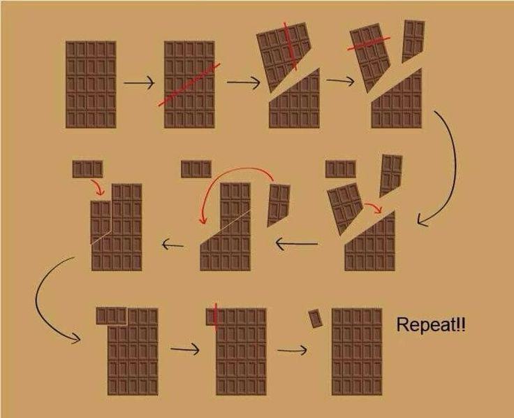 Как бухгалтер делит шоколадку вакансии бухгалтера в бюджетной организации оренбург