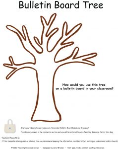 Leaves are an essential element to this November bulletin board idea, and they make it easy to turn this classroom tool into a three-dimensional work of art.