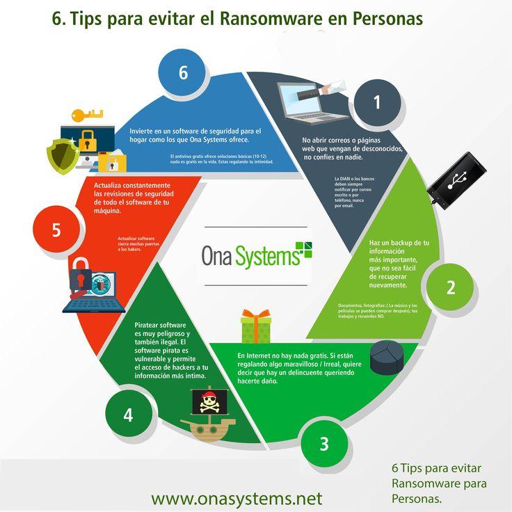 El Ransomware ha sido una de las mayores amenazas en el 2016, y todo indica que la tendencia seguirá en el 2017.  Conoce 6 tips de seguridad onasystems que ayudan a evitarlo.