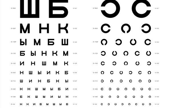Обои картинки фото буквы, размер, растояние, зрение, очки ...