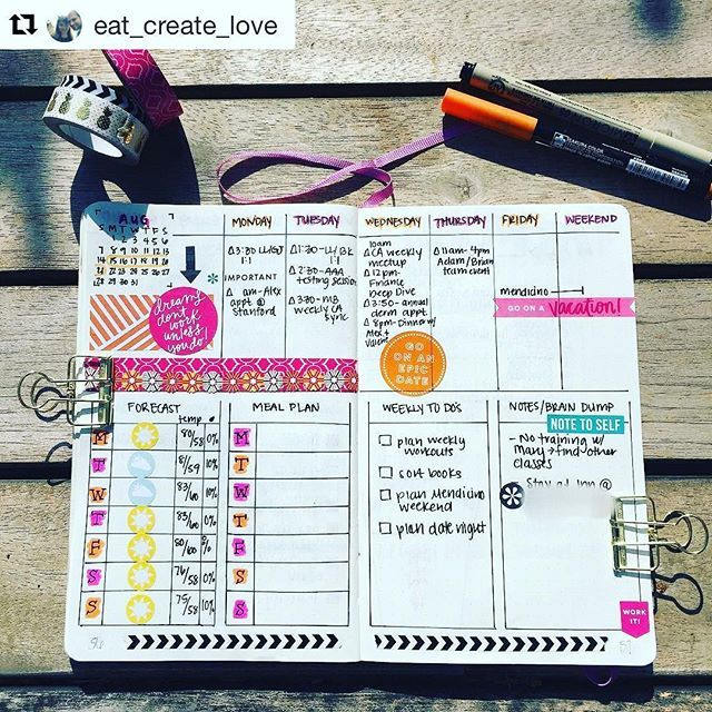 Another sunny #weeklyspread from @eat_create_love. Doesn't her #bulletjournal…