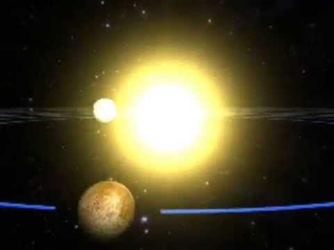 ZIEMIA JEST PŁASKA, TAK MÓWI BIBLIA. Ziemia się nie kręci. Ziemia nie jest kulą. Jestesmy oszuk - YouTube