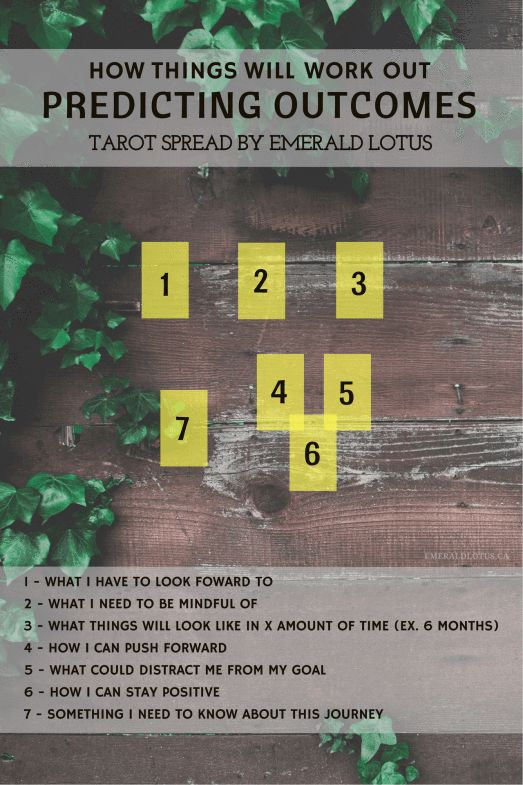 A new tarot spread for predicting how things will turn out. Enjoy!