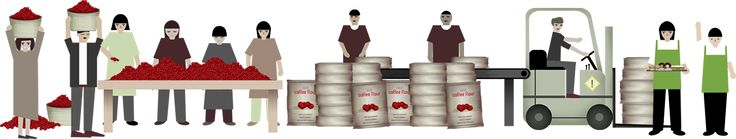 coffee flour™, check it out!!