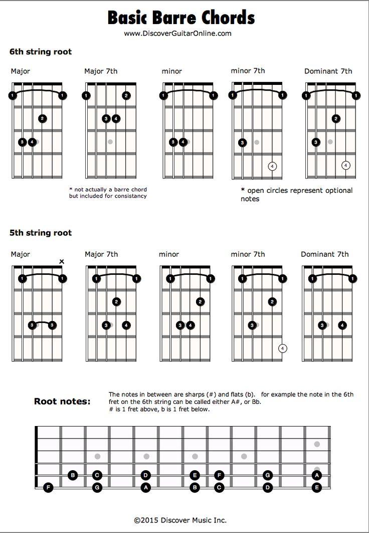 1179 Best Guitar Lessons Images On Pinterest Guitars Guitar Chord