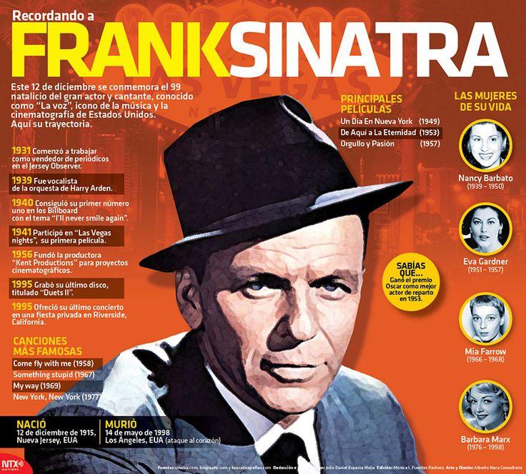 El legendario actor y cantante Frank Sinatra nació un 12 de diciembre de 1915. #Infografía